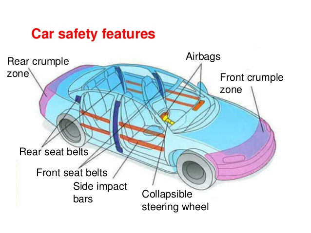 safety features, used car