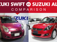 Suzuki Swift vs. Suzuki Alto Comparison: Which Suzuki Hatchback is Best?