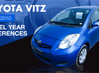 Toyota Vitz 2001-2010 Model Year Differences, Improvements and Features