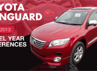 Toyota Vanguard – 2007-2013 Model Differences, Changes & Improvements