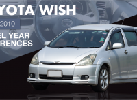 Toyota Wish Review: MPV History & Features Improvements from 2003–2010