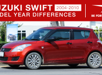 Suzuki Swift Review: 2004-2010 Model Features Improvement and Changes