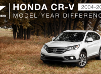 Honda CR-V Review: 2004-2010 Model Features Improvement and Changes